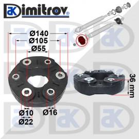 Гумено каре BMW 3 5 6 7 X1