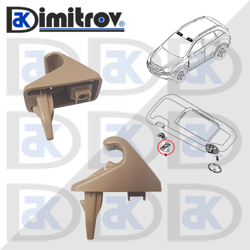 Щипка сенник Opel Antara